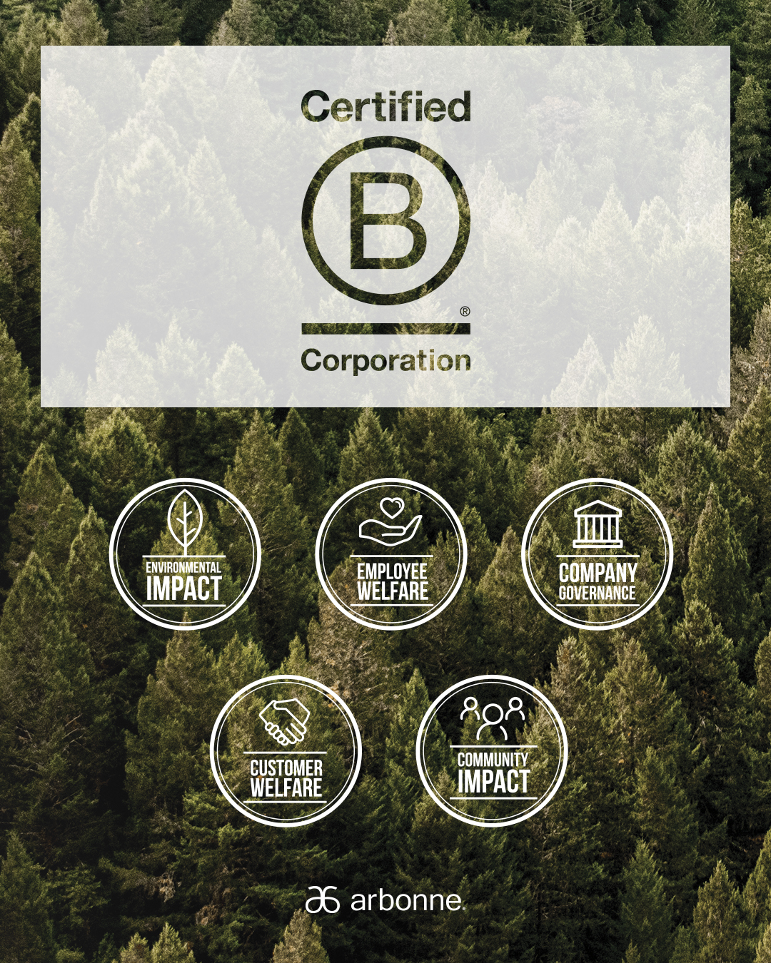 Arbonne is a certified BCorporation balancing profit and purpose.