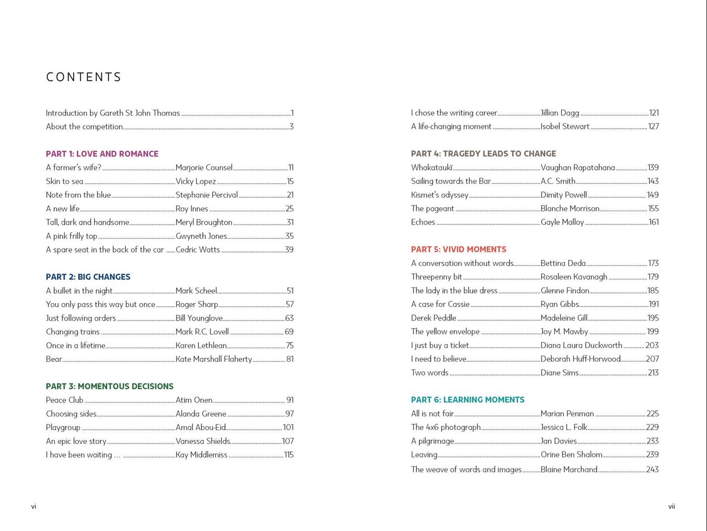The Turning Point Contents, anthology, memoir, Bettina Deda writer